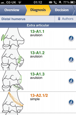 Post image for AO Foundation releases a great free orthopaedic fracture reference app