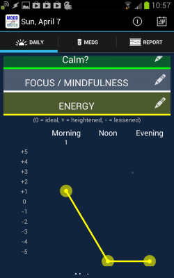 Post image for Mood Watch is a cumbersome app that tracks limited psychiatric symptoms