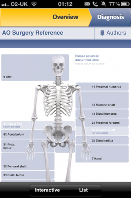 Post image for Top 15 medical apps for orthopedic surgeons