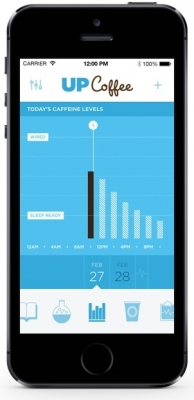 Post image for Jawbone UP Coffee App can be used to educate patients on interactions of sleep and caffeine